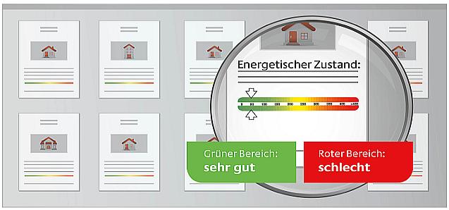 Energieausweis bringt Sicherheit für Käufer und Mieter
